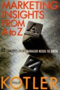 marketing-insights-a-to-z