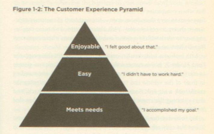 outside-in-p11-customer-experience-pyramid