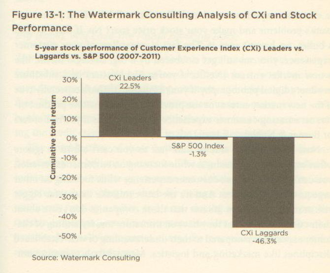 outside-in-p205-analysis-cxi-stock-performance