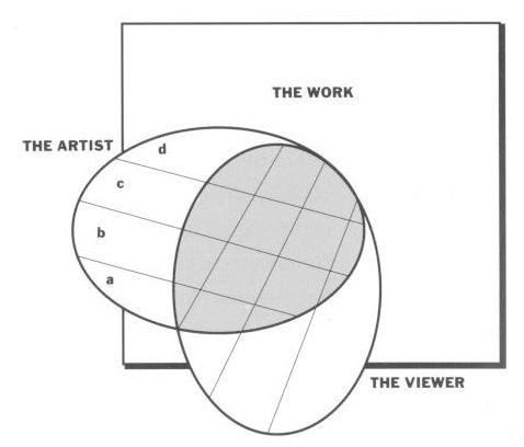 the-art-of-seeing-figure-1